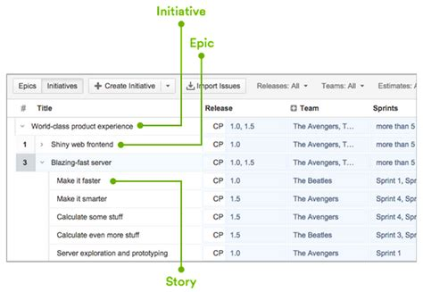 jira themes and epics einf 252 hrung in jira portfolio initiativen und themes