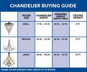 Size Of Chandelier Chandelier Buying Guide