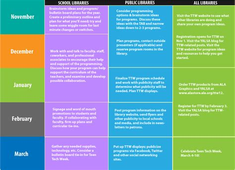 event plan event planning toolkit tech week
