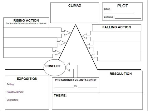 divergent plot diagram plot diagram fogg s amazing adventure