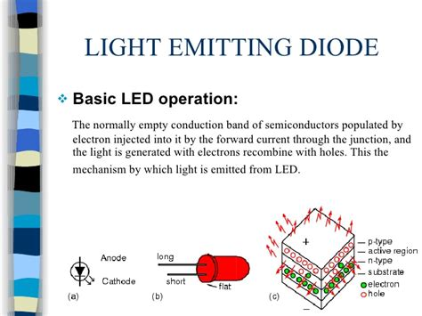 led diode operation light emitting diode response time 28 images patent us8188673 organic light emitting diode