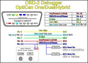 obd ii pinout pictures to pin on pinsdaddy