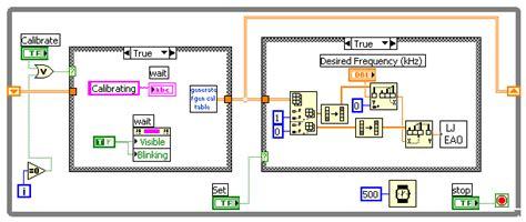 digital pattern generator labview usb data acquisition units in en
