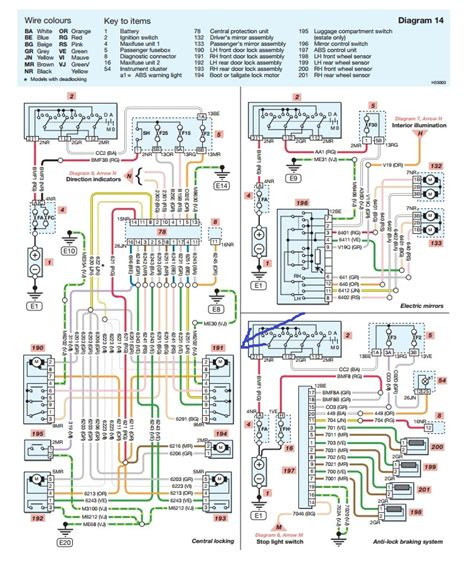 citroen berlingo central locking wiring diagram wiring
