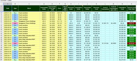 Stocks Spreadsheet by Stock Trading Spreadsheet Excel Baticfucomti Ga