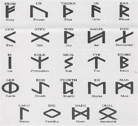 doodle opfer ancient symbols and meanings
