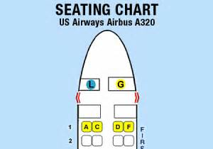 Inside the us airways airbus a320 ny daily news