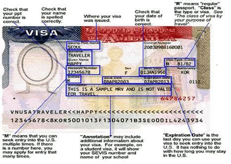 Tn Visa Management Consultant Mba by Canadians Tn Offices Of Michael Ryvin