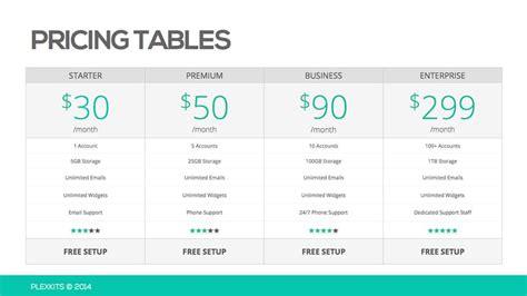 powerpoint table templates plexkits powerpoint template marketa