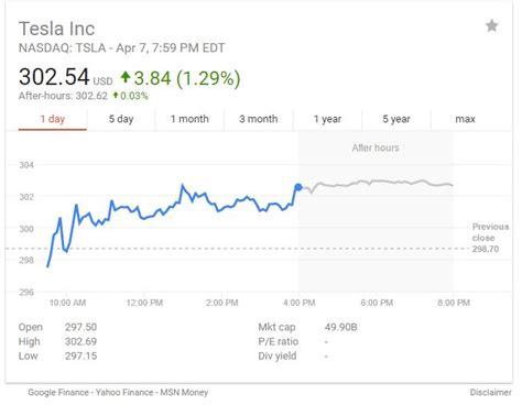 Tesla Direct Stock Purchase Tesla Top 5 Week In Review Utah Bans Tesla Sales