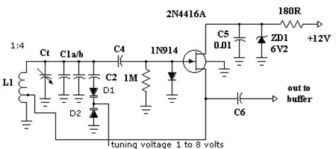 varactor diode oscillator design of vcos