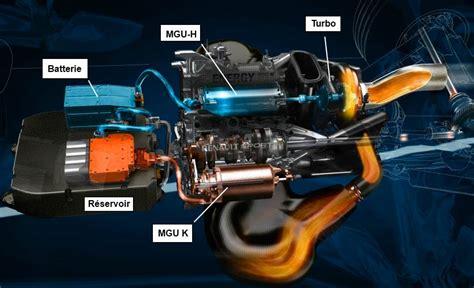 Mgu K Ferrari by Goodbye Mgu H 2021 F1 Power Units Key Features Revealed