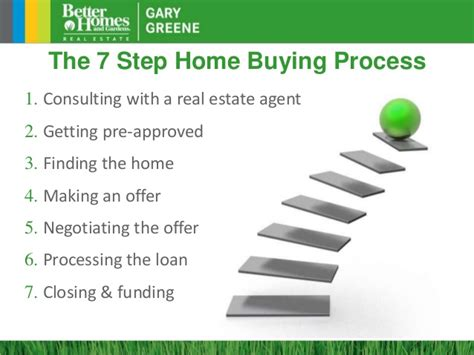 process of buying a house step by step the process of buying a house step by step 28 images ez homefind pensacola home