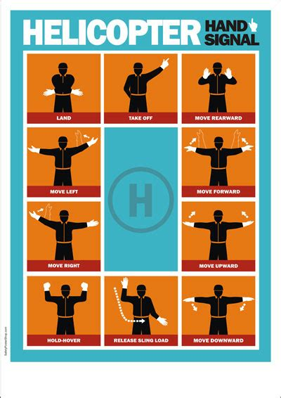 aviation safety poster   helicopter marshalling hand signal diagram safety poster shop