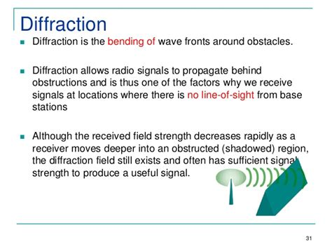 waves in focal regions propagation diffraction and focusing of light sound and water waves series in optics and optoelectronics books chap 4 large scale propagation