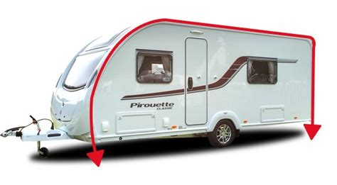 Caravan Awning Sizes Chart by Awning Size Guide Broad Leisure