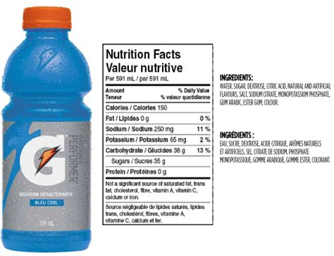 Gatorade Nutrition Facts Label   Nutrition Ftempo