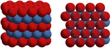 krz gitter hexagonal dichtestgepacktes gitter maschinenbau physik
