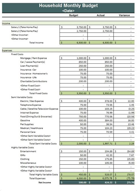 household budget template    documents