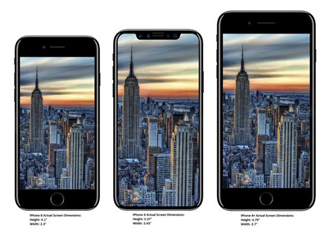 iphone 8 8 and x actual screen size comparison iphone