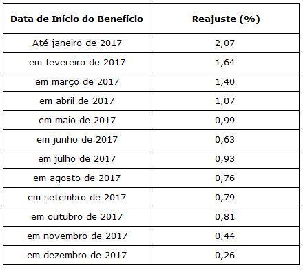 tabela salrio famlia 2016 atualizada tabela de inss e sal 225 rio fam 237 lia 2018 est 227 o dispon 237 veis