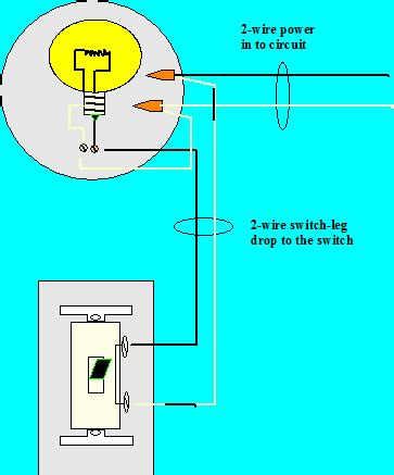 switch leg wiring diagram electrical two switches for light and vent fan hearth