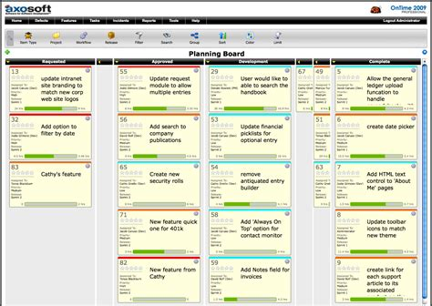 scrum planning cards template the ultimate scrum planning board dev by axosoft