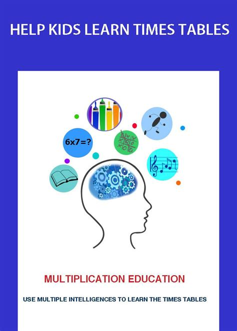 249 best multiplication images on math