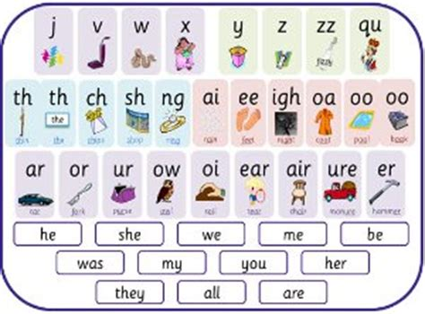 phase 3 sound mat teachers pet letters and sounds phase 3 gallery