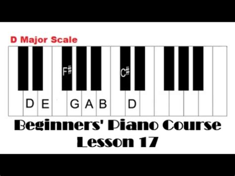 tutorial piano lesson for beginners piano lesson 17 for beginners how to play piano