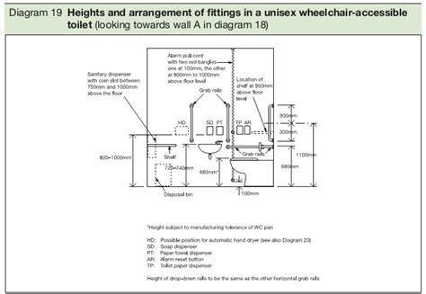toilet layout building regs approved document m free online version
