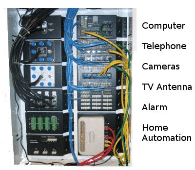 how to smart wire your home wiring diagram