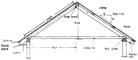 roof pattern drawing simple roof detail section google search articles