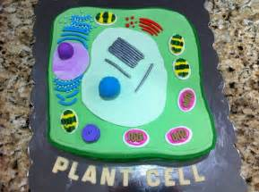 3d Plant Cell Pictures » Home Design 2017