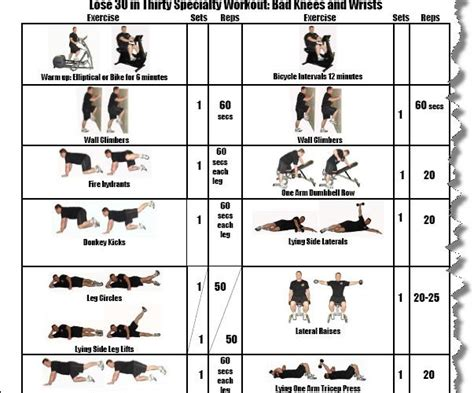 how to help lose weight exercise to help lose weight best diet solutions program