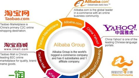 alibaba group the chinese tech companies you should know what s on xiamen