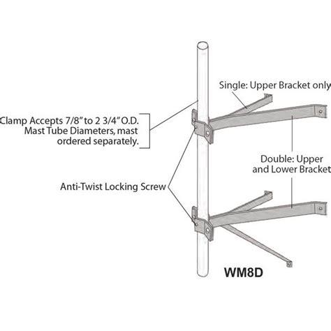 rohn single antenna wall mounts repeaterstore