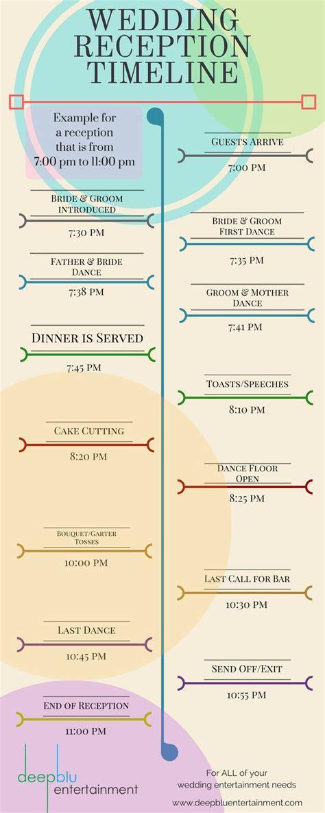 Wedding Reception Timeline by Wedding Timeline Excel Colomb Christopherbathum Co