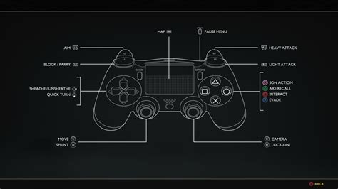building layout game of war god of war ps4 controller layout revealed