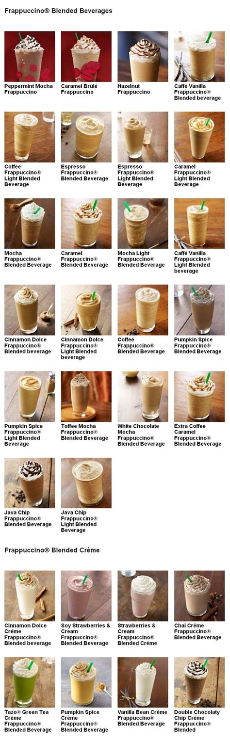 Beverages List With Pictures