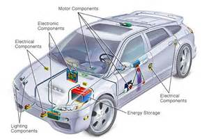 Electric Car Circuit Design Why You Should Hire An Auto Electrician For Your Car S