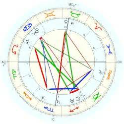 lea seydoux astrology l 233 a seydoux horoscope for birth date 1 july 1985 born in