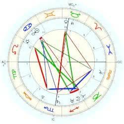 lea seydoux natal chart l 233 a seydoux horoscope for birth date 1 july 1985 born in