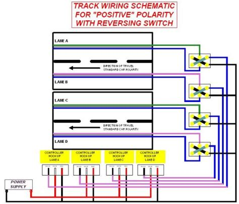 ho slot car track wiring diagram nitrous wiring diagram