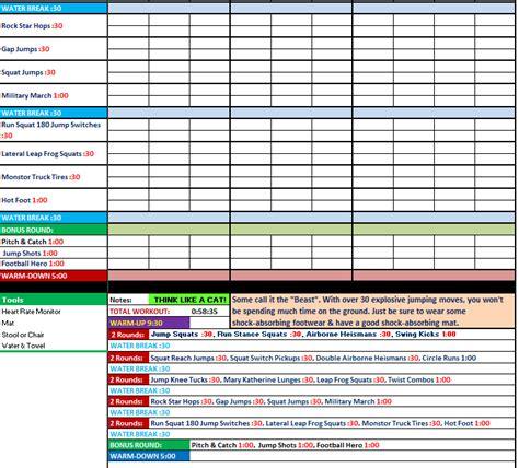P90x Spreadsheet by P90x Workout Sheets Plyometrics Most Popular Workout