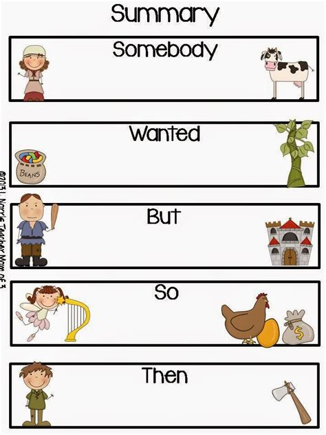 somebody wanted but so template of 3 reading strategies and genres