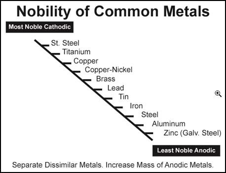 the metallurgy of the common metals gold silver iron copper lead and zinc classic reprint books ccbda 4 fundamentals