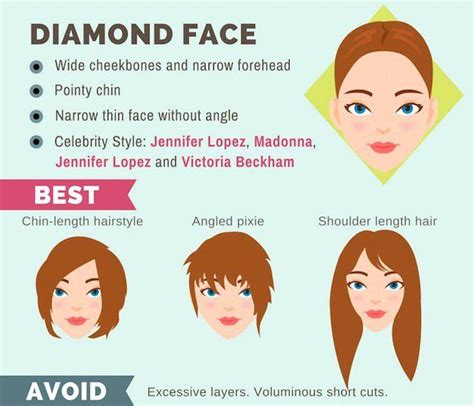 haircut face shape guide the ultimate hairstyle guide for your face shape diamond