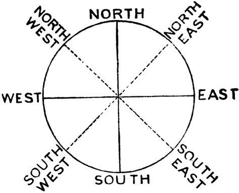 consumption pattern definition english compass points clipart etc
