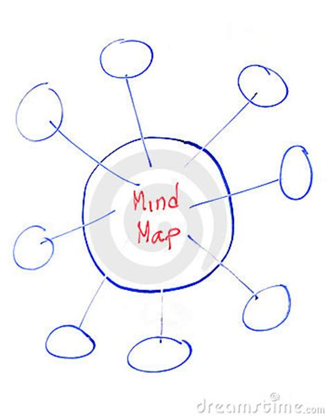 mind map outline template tell me a story presentation ideas to develop your story